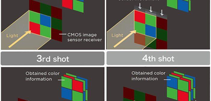 Pixel Shift Nedir?