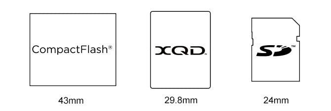 CF vs XQD vs SD