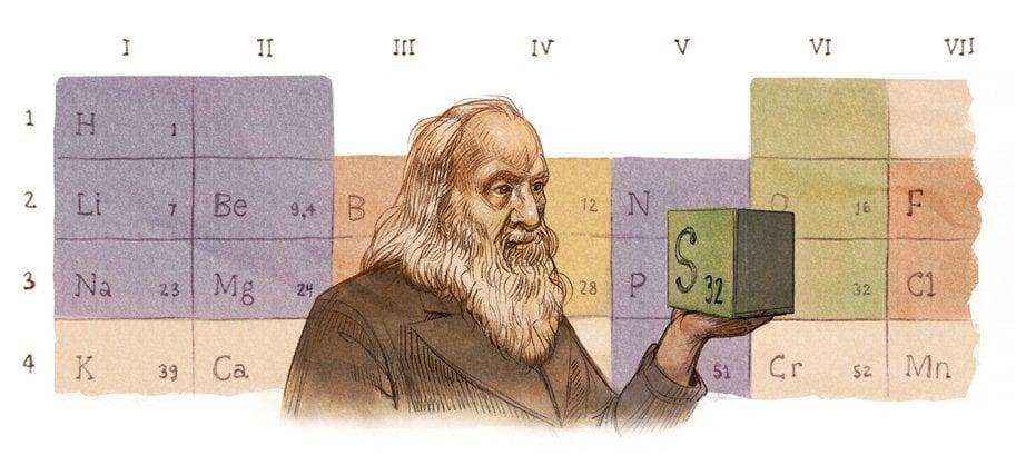 Dmitri Mendeleev Periyodik Tablo